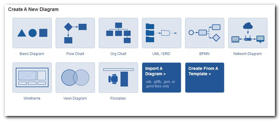 Gliffy diagram type dialog